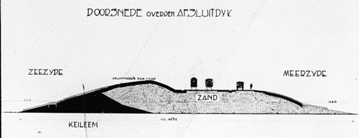 Source: http://www.pagowirense.nl/wr-ges6-2.asp . Maker unknown.